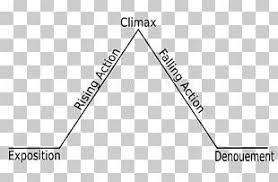 Narrative Structure Plot Literature Png Clipart Angle