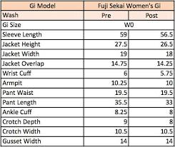 Fuji Gi Size Chart Product Review Fuji Sports Womens Sekai Gi Breaking Muscle