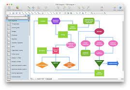 Quality Management Organization Chart Design Elements Tqm Diagram How To Create A Tqm Diagram