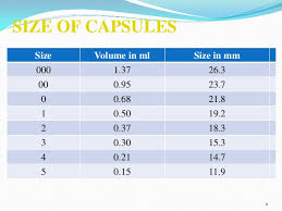 Acg Capsule Size Chart 55 Conclusive Capsule Size Chart Acg
