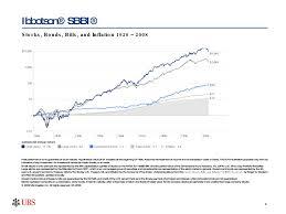 Financial Portfolio V3_farber Sept 26 2009