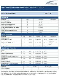 Nasm One Rep Max Chart Image Result For Nasm Maximal Strength Workout Strength