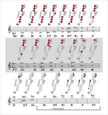 Sample Saxophone Fingering Chart 8 Documents In Pdf