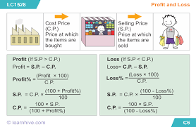 What Is Profit Loss Learnhive Icse Grade 7 Mathematics Profit Loss And Discount