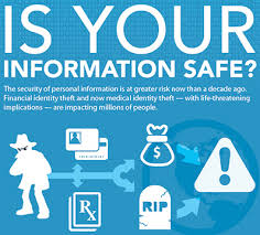 Infographic Safe Security Is Information Your Net - Help