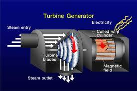 gmc topkick wiring preview wiring diagram \u2022 1994 GMC Topkick Wiring Diagrams cat 3208 cooling system diagram cat free engine image 1992 gmc topkick wiring diagram 1990 gmc