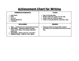 Student Friendly Achievement Chart Language Writing