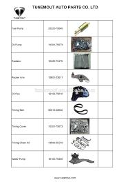 Toyota Landcruise Prado Brand New Oem 2tr-fe Engine 2tr Engine For ...