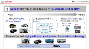 cv company briefing toyota global newsroom timely product enhancement is the first thing we will do to deliver vehicles that our customers and society want then for the medium term we will expand