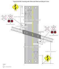 Grade Crossings Handbook Transport Canada