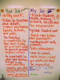 Your Job Vs My Job This Is A Great Back To School Activity We