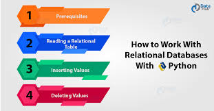 Relational Database How To Work With Relational Database With Python Dataflair