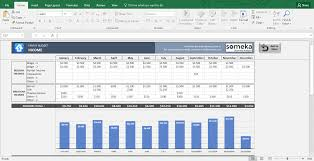 008 Family Budget Excel Template Personal Templates