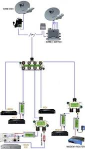 dcau1r0 01 directv broadband usb deca ethernet to coax kit directv band stop filter bsfr0 01