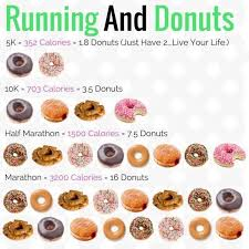 Dunkin Donuts Nutritional Value Chart Livin La Vida Without The Loca Aseriesofentanglements
