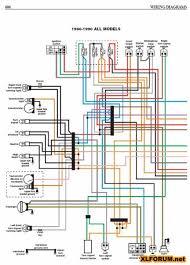 sportster wiring diagram image wiring sportster wiring diagram wiring diagram schematics baudetails info on 2004 sportster wiring diagram