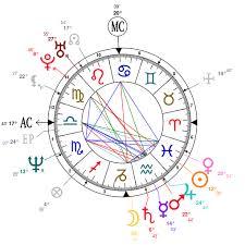 Astrology And Natal Chart Of Jon Bon Jovi Born On 1962 03 02