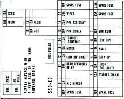 1992 honda accord stereo wiring diagram efcaviation com 92 honda prelude fuse box diagram at 1995 Honda Prelude Fuse Box