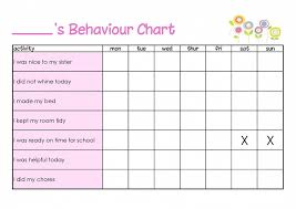 Behavior Chart Template For Home Editable Behavior Chart Template Bedowntowndaytona Com
