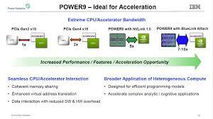 IBM launches cognitive computing hardware unit: Enter the Watson ...
