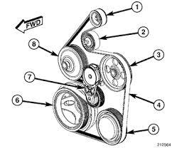 dodge hemi 5 7 engine diagram dodge wiring diagrams online