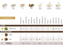 Chipotle Nutrition Chart Keto Chipotle
