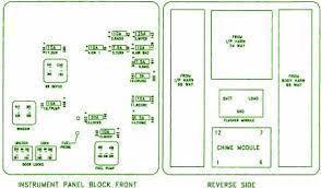 mitsubishi 3000gt fuse box diagram mitsubishi wiring diagrams online