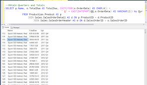 Sample Data For Pivot Table How Do You Create Pivot Tables In Sql Server Queries Ptr