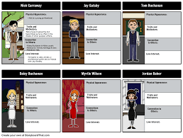 the great gatsby character analysis storyboard