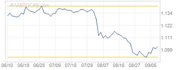 Cnyhkd Chinese Yuan Hong Kong Dollar Forex Quote