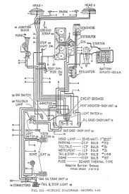 1946 willys cj2a wiring diagram all wiring diagrams baudetails willys jeep wiring diagrams jeep surrey