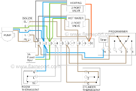 heating wiring diagram wiring diagrams central heating wiring diagram y plan wire