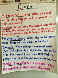Three Types Of Irony Anchor Chart Toocool4school Middle