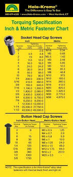 Torquing Specification Inch Metric Fastener Chart Holo Krome