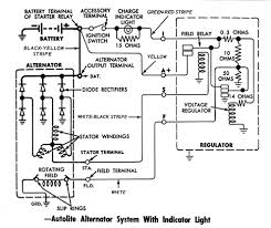 motorcraft 3 wire alternator wiring diagram the wiring ford 1 wire alternator diagram wiring diagrams