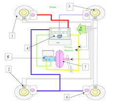 fender stratocaster wiring diagram sss images strat wiring hh wiring diagram dragonfire printable diagrams