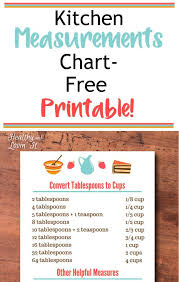 Convert Tbsp To Cups Free Printable Chart And How To Measure