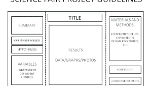 science fair display board templates science project display board template