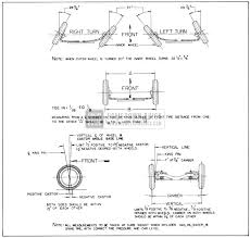 1956 Buick Front Wheel Alignment Specification Chart