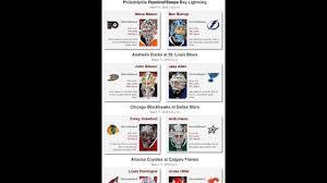 Tampa Bay Lightning Depth Chart Daily Faceoff Starting Goalies Tonight 3 11 16