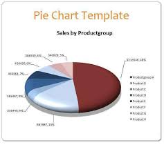 Pie Graph Template Pie Chart Excel Template Excel Graph Templates Chart
