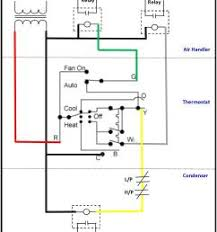 24v thermostat wiring diagram diagram attic fan thermostat wiring 24v relay wire diagram 2 wiring diagram 24v thermostat wiring 24v relay wiring diagram trusted