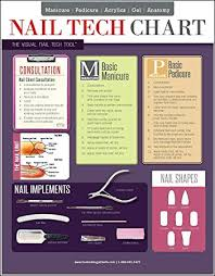 Nail Tech Chart 2 Sided Laminated Quick Reference Guide For Professional Nail Techs Students