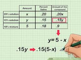 image titled solve mixture word problems step 6