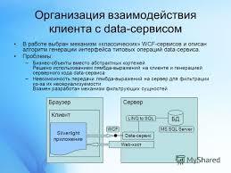 Презентация на тему Апробация технологий silverlight linq wcf  7 Организация взаимодействия клиента с data сервисом В работе