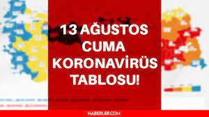 Son dakika: Bugünkü vaka sayısı açıklandı mı? 13 Ağustos 2021 koronavirüs  tablosu yayınlandı! Türkiye'de bugün kaç kişi öldü? Bugünkü Covid19  tablosu! - Haberler