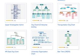 org charts templates organizational chart template excel excel org chart template excel