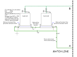 commissioning hvac systems lessons learned condenser water system commissioning lesson 1 a field