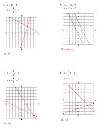 solve linear system by graphing worksheet problems solutions warrayat instructional unit