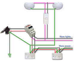 traditional electrical installation guide caravansplus guides Simple Caravan Wiring Diagram caravan rv electrical overview simple caravan wiring diagram